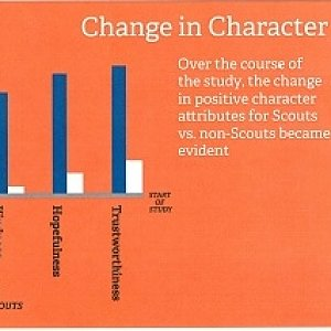 Does scouting change lives?  YOU BET!